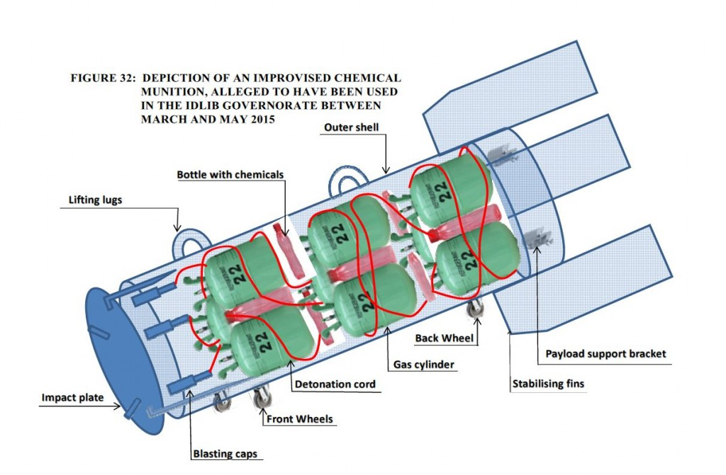 OPCW 20151029 Barrel bomb graph